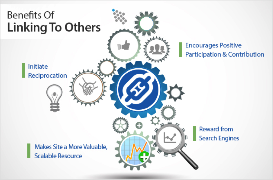 linking-to-others