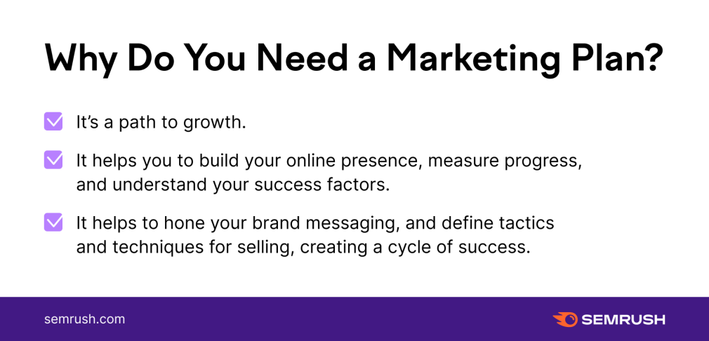 Why do you need a marketing plan?