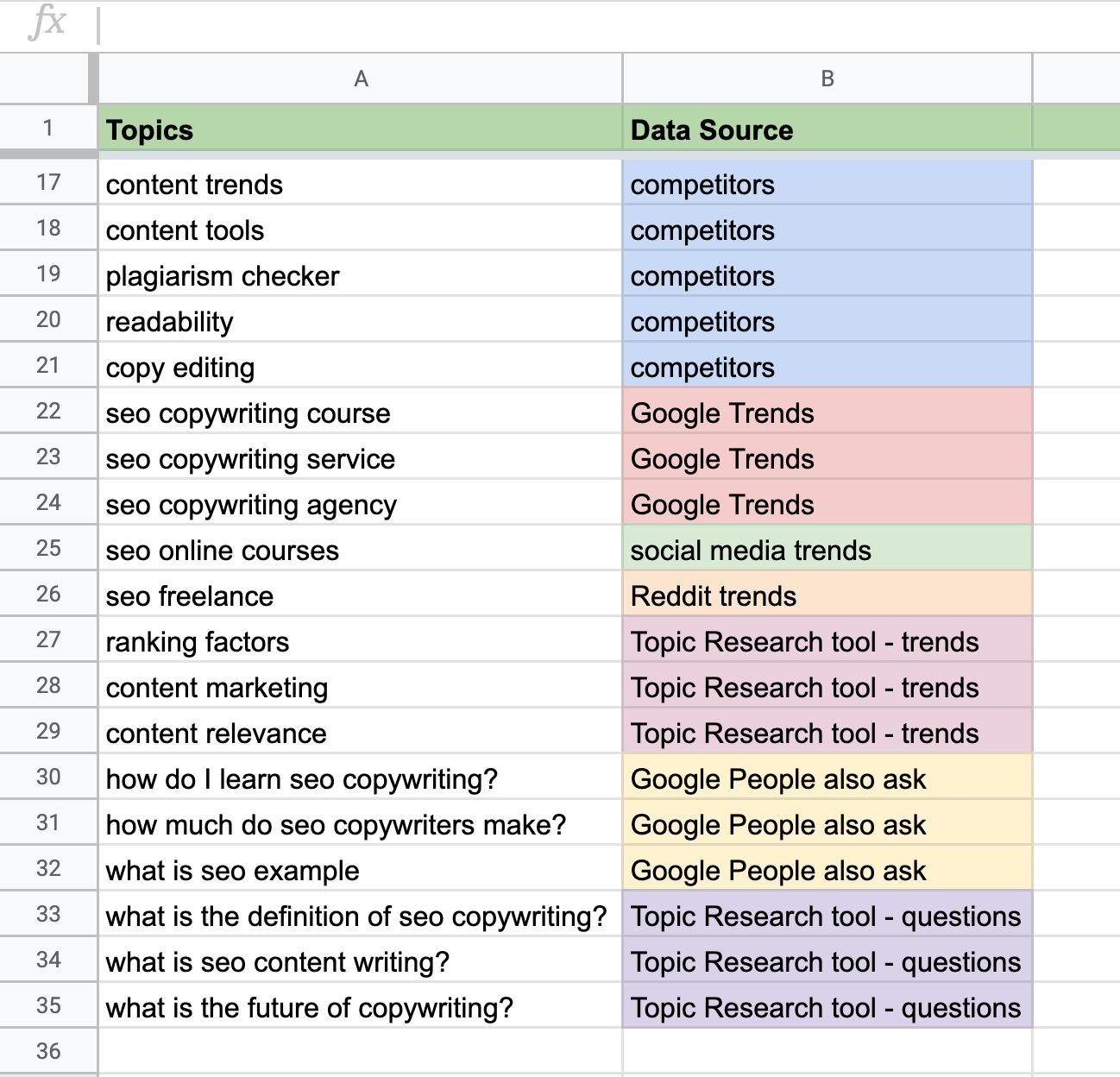 Plan de contenidos - Tabla fuente de datos preguntas