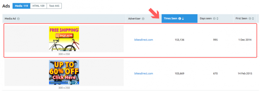SEMrush Display Advertising Ads