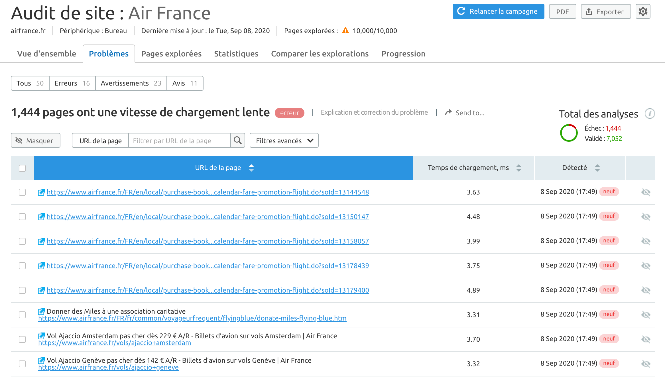 Comment réaliser un audit SEO en 18 étapes. Image 13