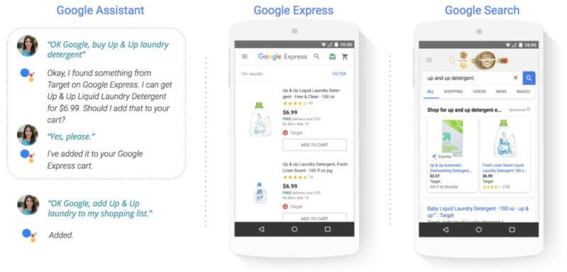 google-shopping-actions