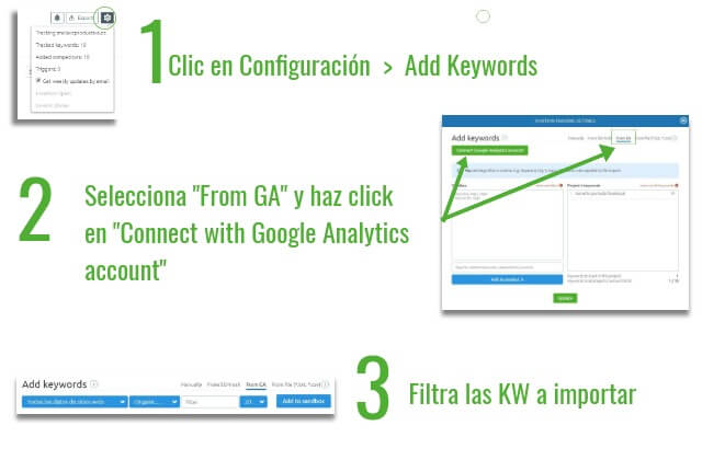 Conecta Analytics & Google Search Console & SEMrush - Position tracking