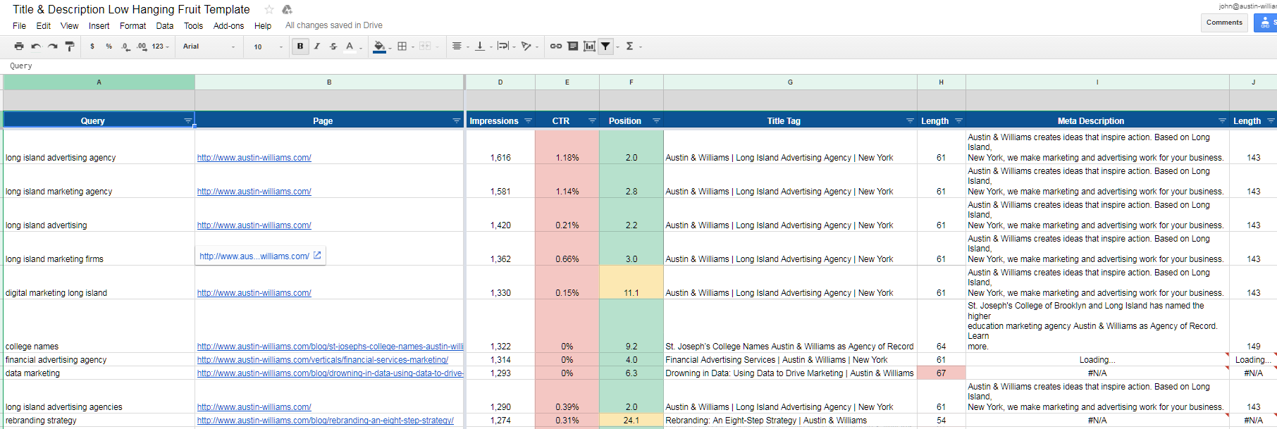 google sheets content audit template