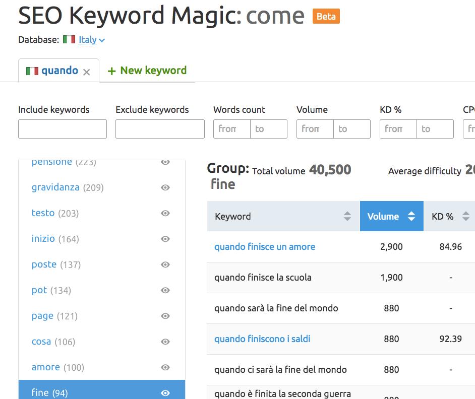 Come cercano le persone: SEO keyword Magic di SEMrush