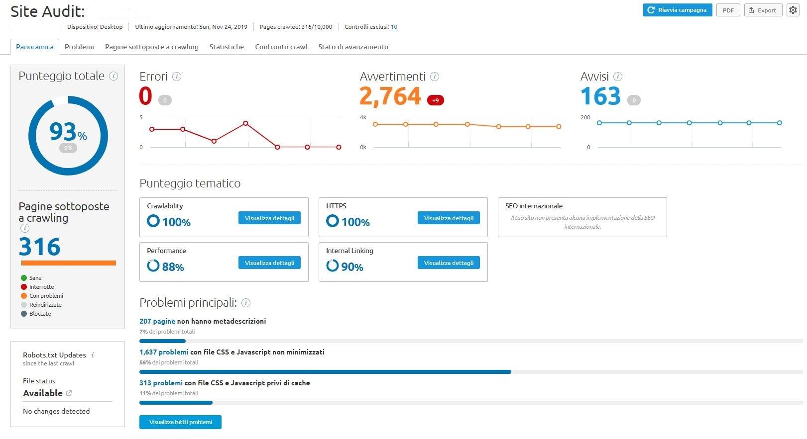 Site Audit tool di SEMrush