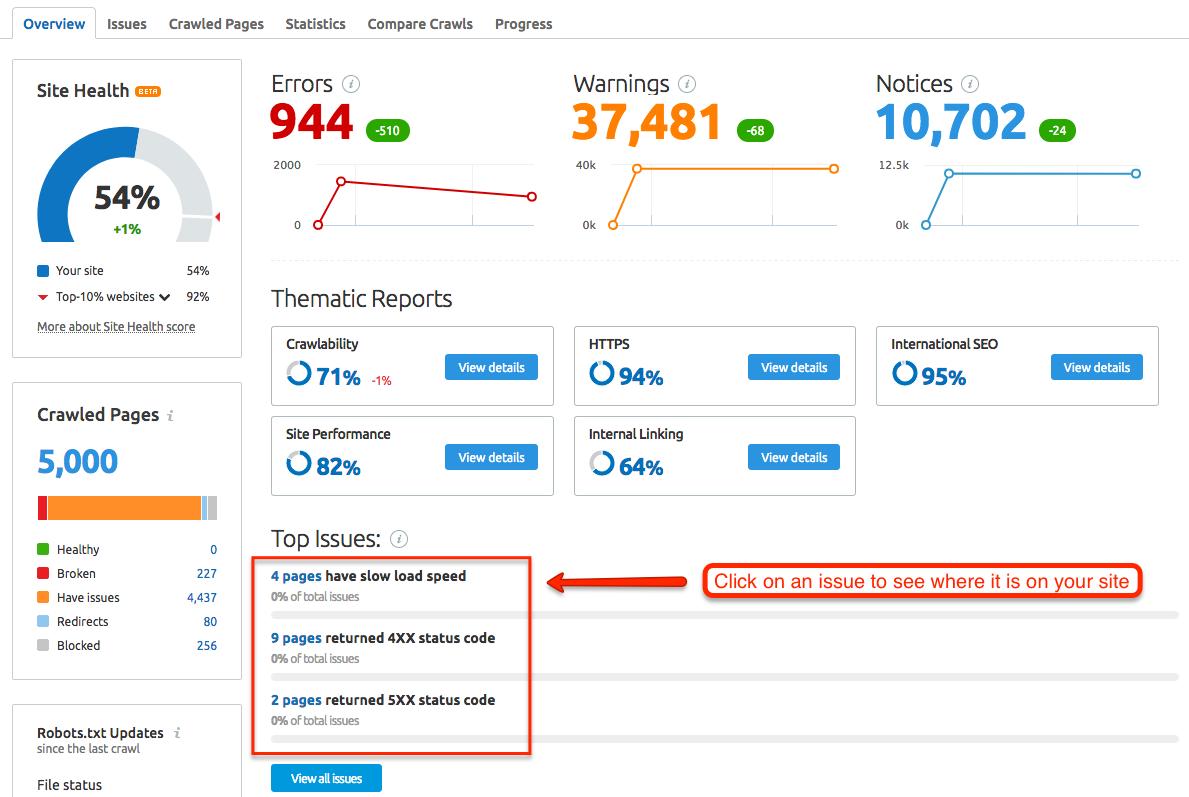semrush site audit overview screenshot