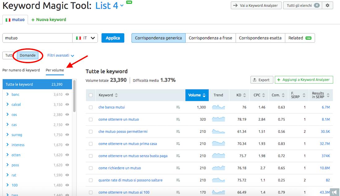 Come trovare le domande degli utenti su Google per avere keyword correlate – Keyword magic tool