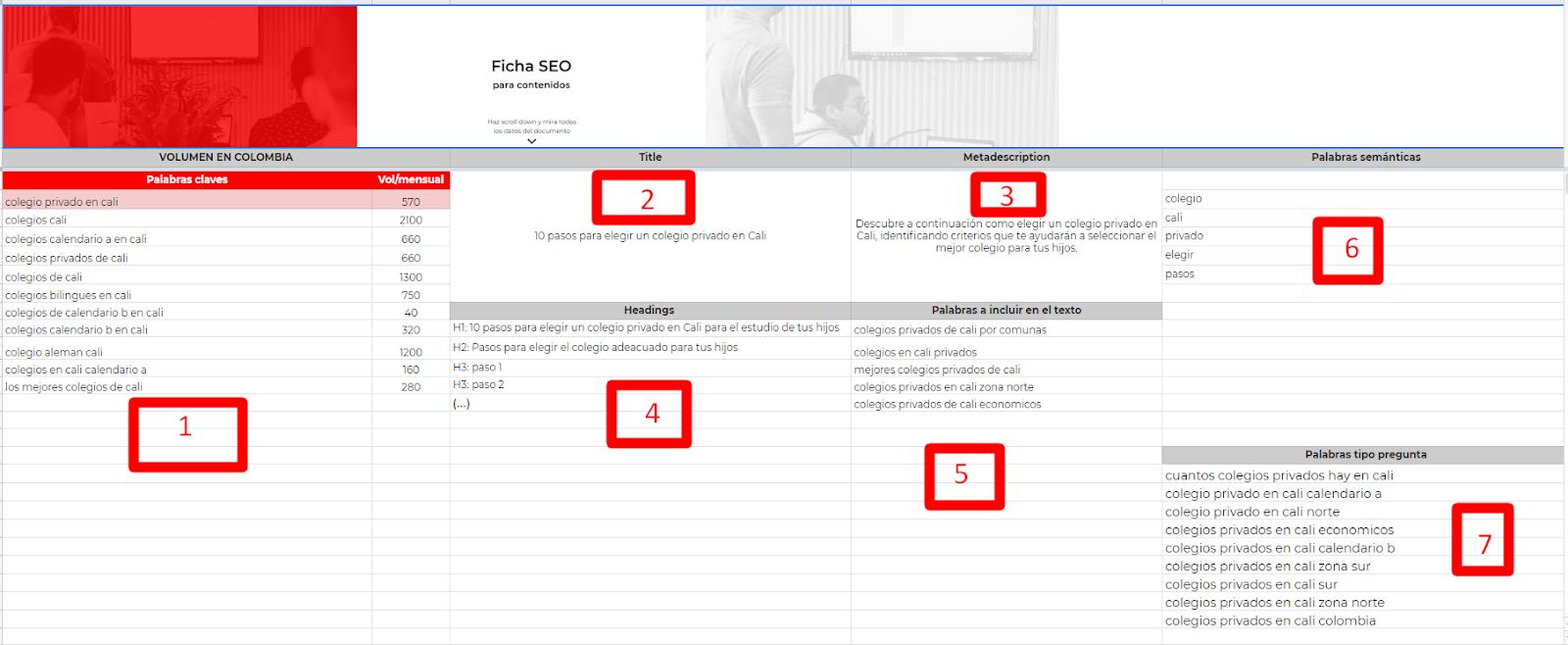 Linkbuilding de calidad - Ficha SEO para contenidos