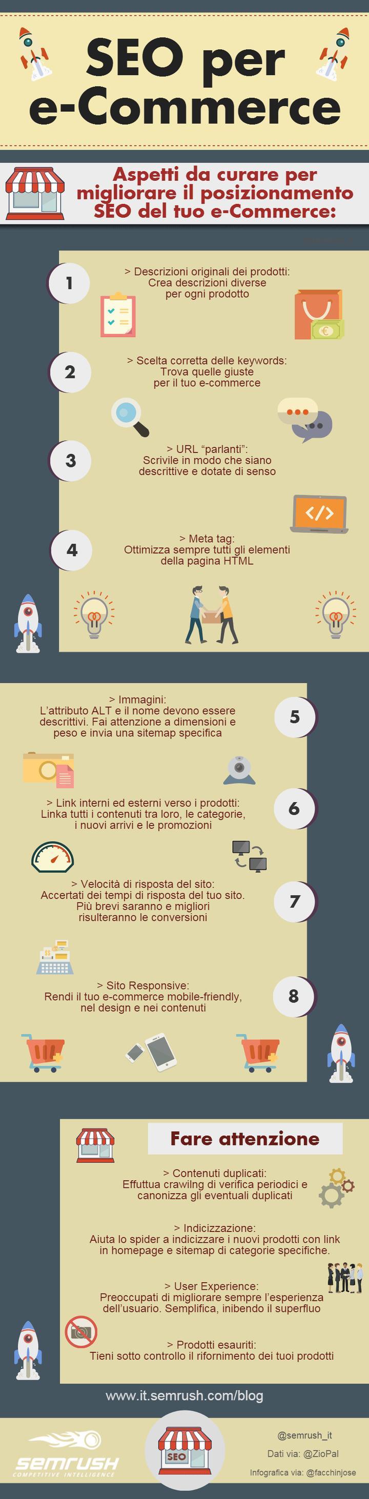 SEO per e-commerce: infografica
