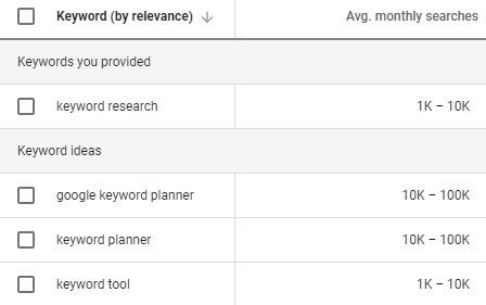 google adwords keyword planner free account