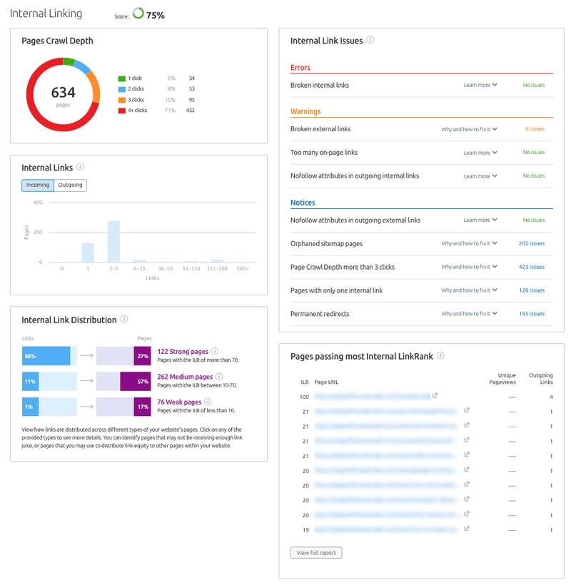 Il rapporto Internal linking di semrush (site audit)