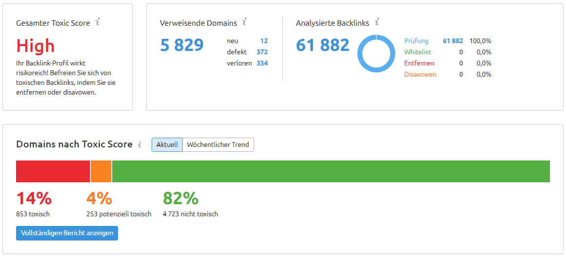 Screenshot: SEMrush Backlink Audit