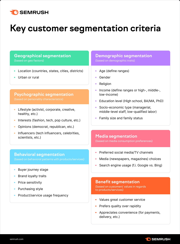 key customer segmentation criteria