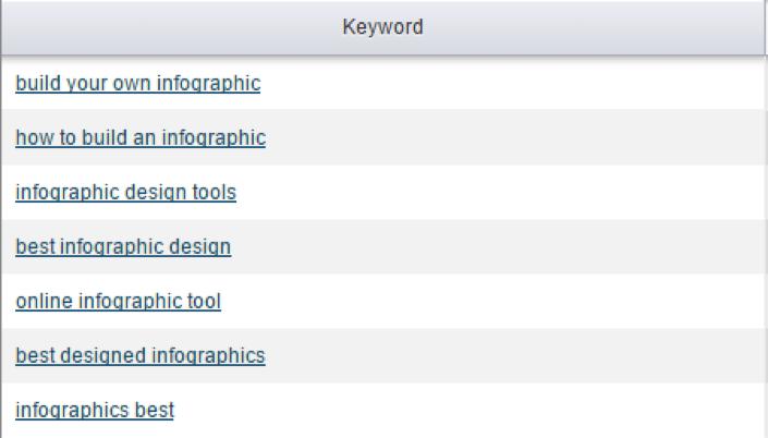 column keywords