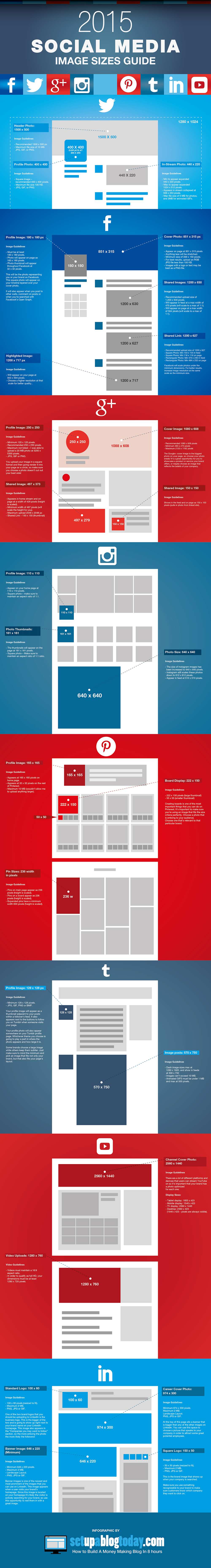 4.5 Ways to Help Your Content Go Viral. Image 0