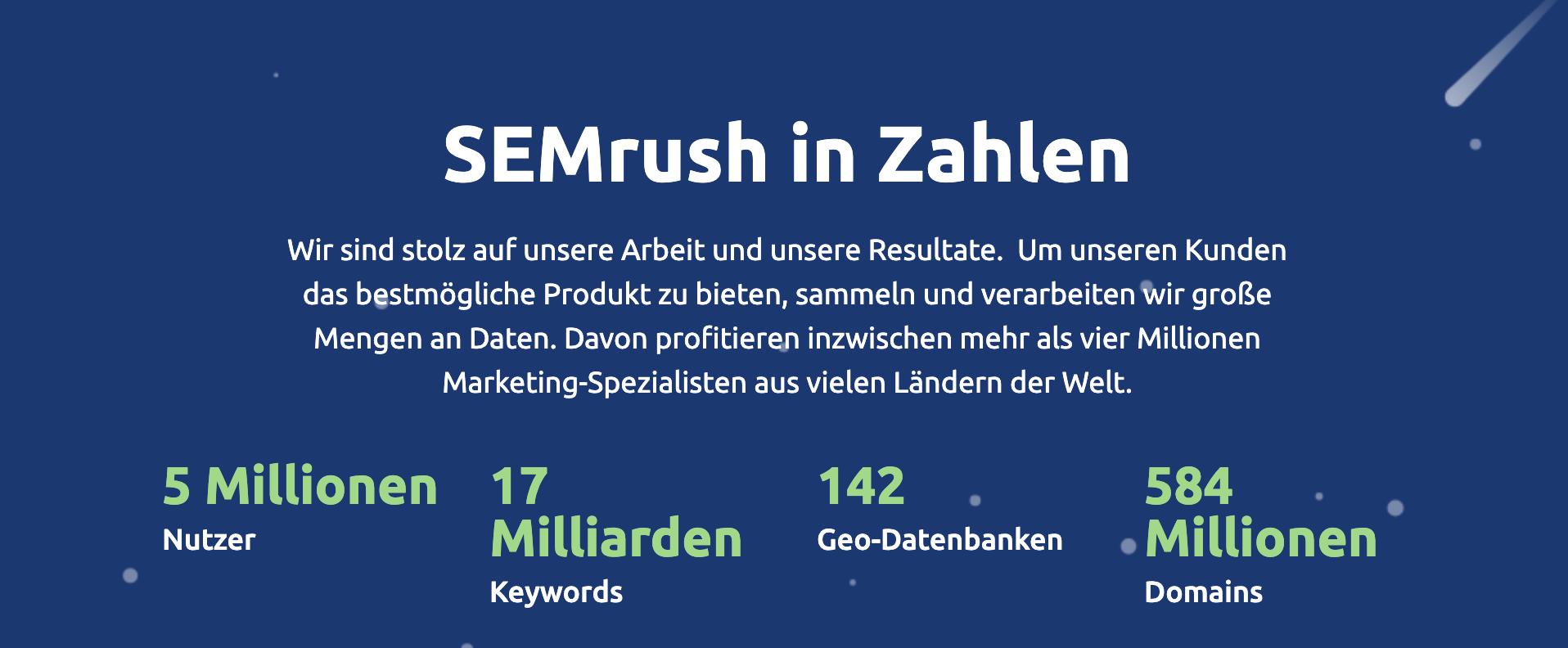 SEMrush in Zahlen