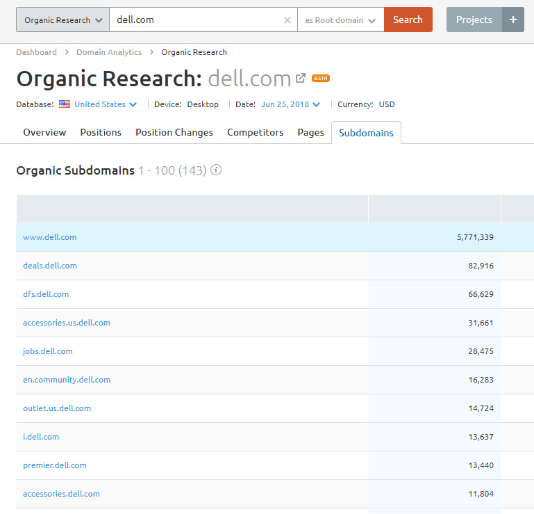 organic-research-subdomains-dell.jpg