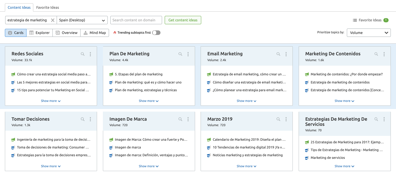 Cómo usar SEMrush para marketing de contenidos. Imagen 6
