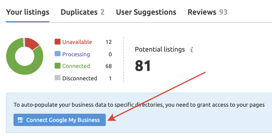 Five Ways to Improve Your Local SEO with SEMrush. Image 3