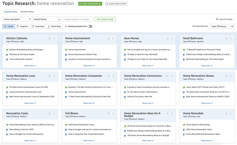 SEMrush Topic Research Tool Screenshot