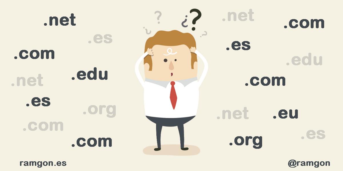 Elección del nombre de dominio