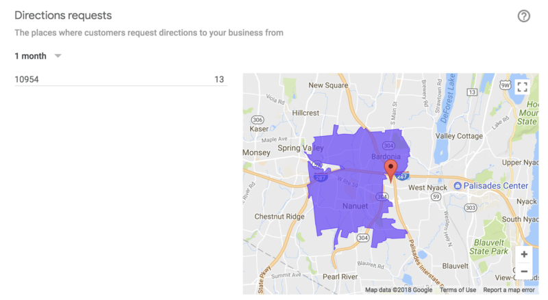 google-my-business-directions-heat-map