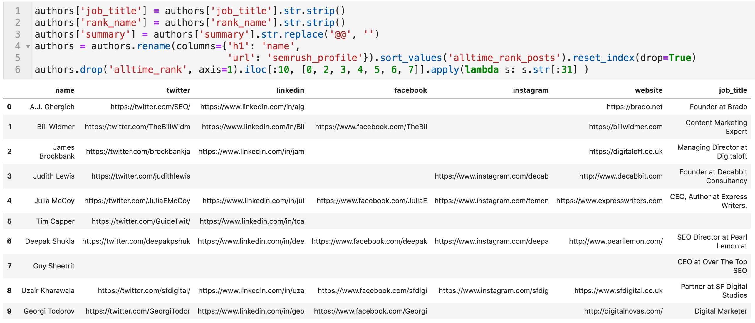 Showing python code to make final edits