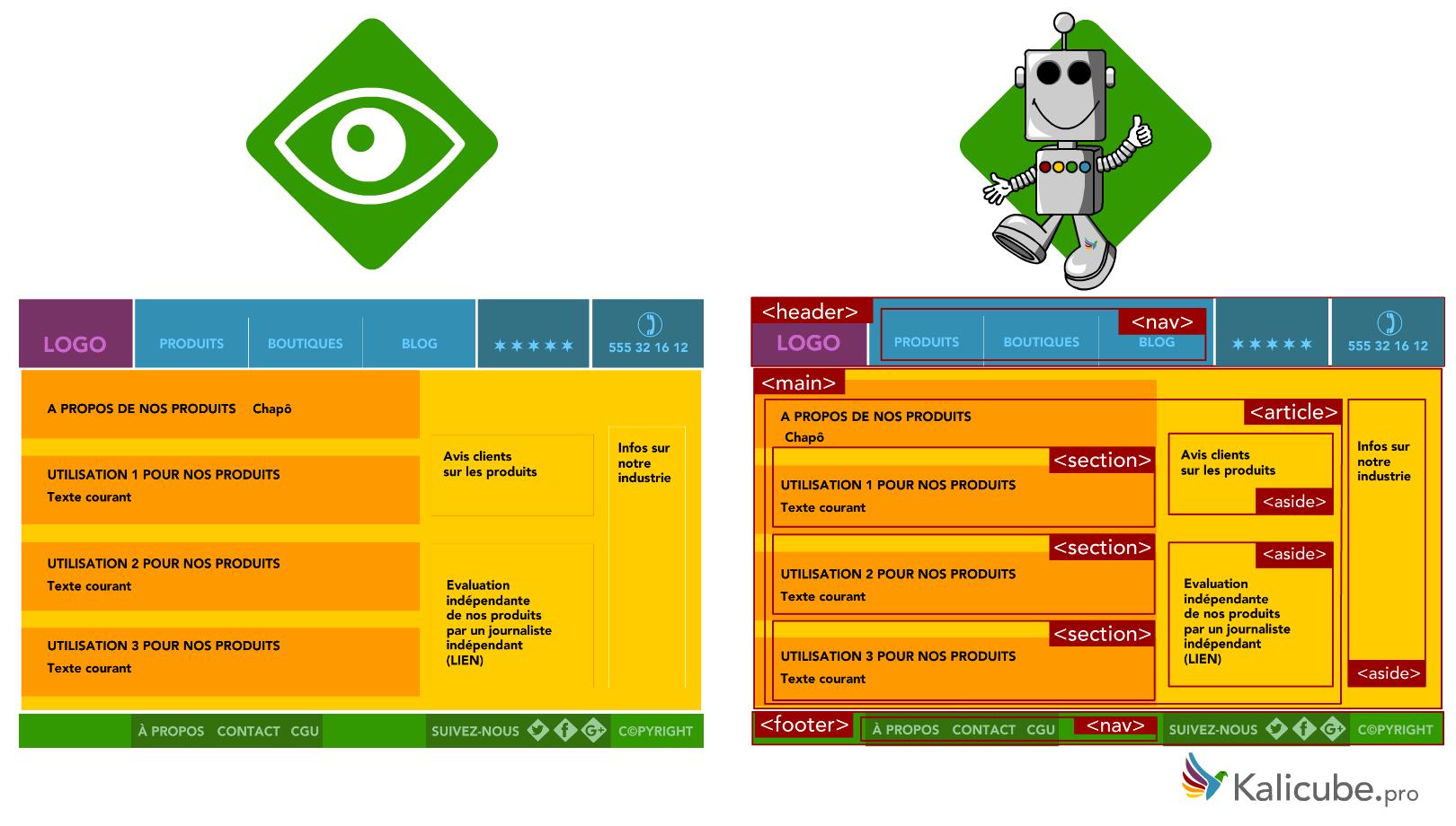 comparaison-visuelle-robot-kalicube.png