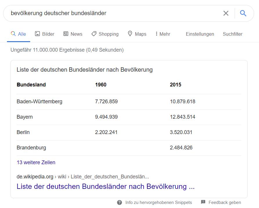 Eine Tabelle im Google-Suchergebnis