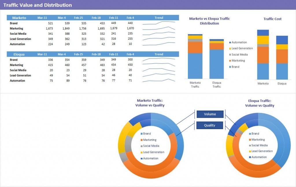 dashboard-traffic-value2