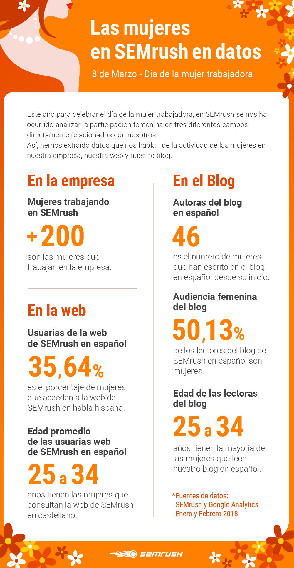 Algo más que marketing - Infografía