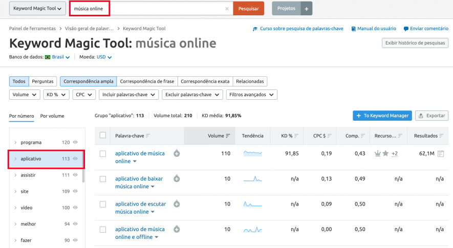 Keyword Magic Tool Semrush musica