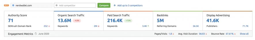 Lượng truy cập mà NearWallet nhận được khi làm Content Marketing