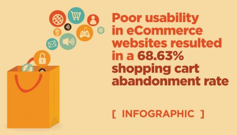 Preview: 30 Proven Ideas to Increase eCommerce Conversions [Infographic]