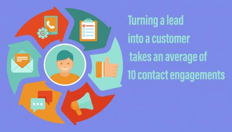 Preview: Lead Nurturing Etiquette: Have Your Leads and Convert Them Too