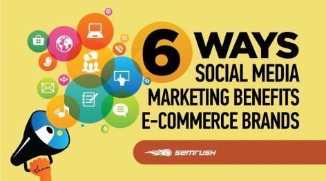 Preview: 6 Ways Social Media Marketing Benefits E-commerce Brands