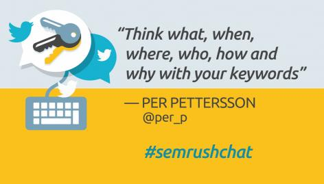 Preview: Keyword Research in 2016 #semrushchat