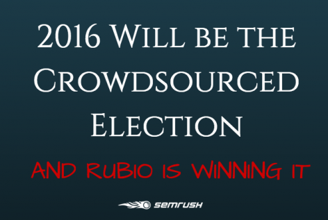 Preview: 2016 Will be the Crowdsourced Election and Rubio is Winning It