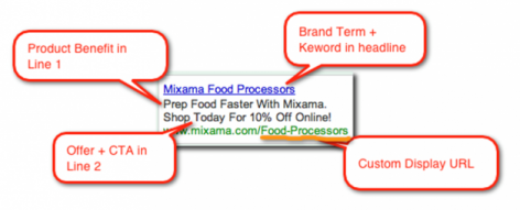 Preview: How to Check your Ads with Google Adwords Preview Tool