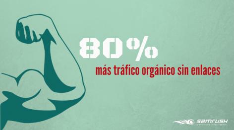 Vista preliminar: 80% más tráfico orgánico sin enlaces |SEMrush