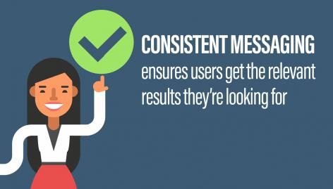 Preview: 3 Tips for Lead Generation Through Marketing Consistency