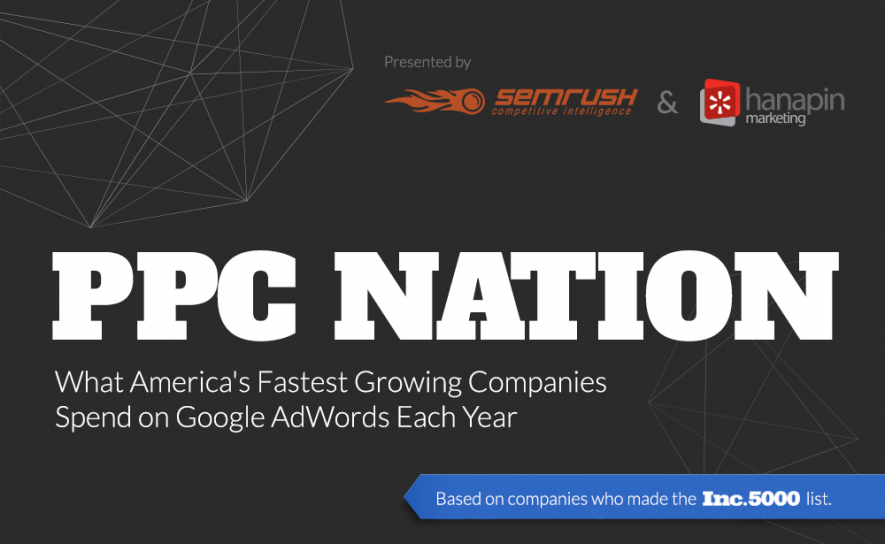 Infographic: What Inc. 5000 Companies Spend On AdWords