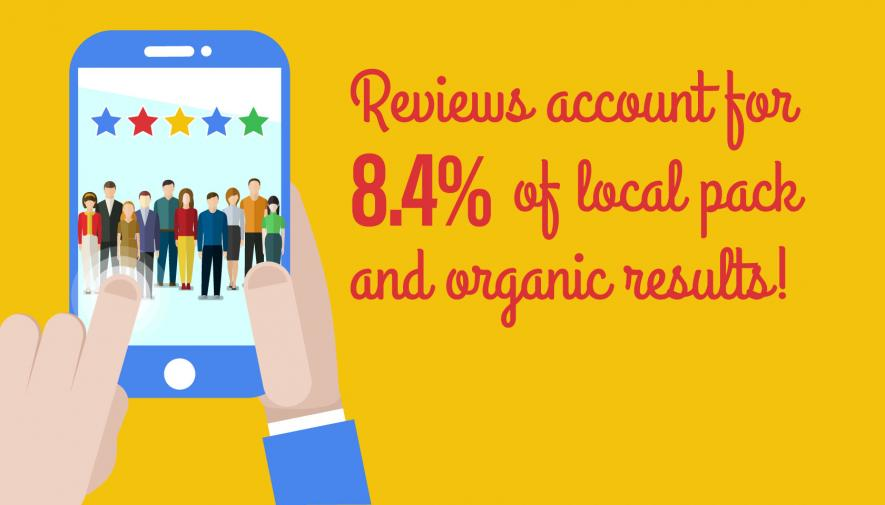 How to Get Google Reviews (The Easy Way)