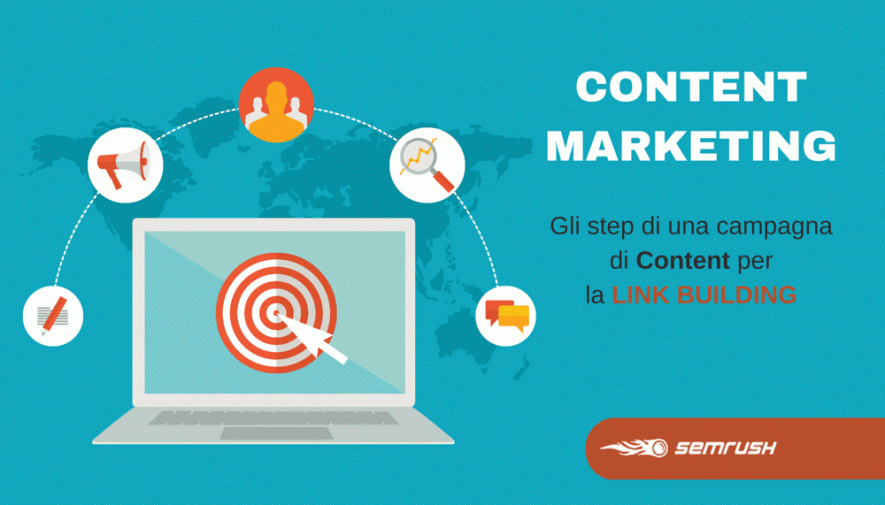 Il content marketing per potenziare la Link Building