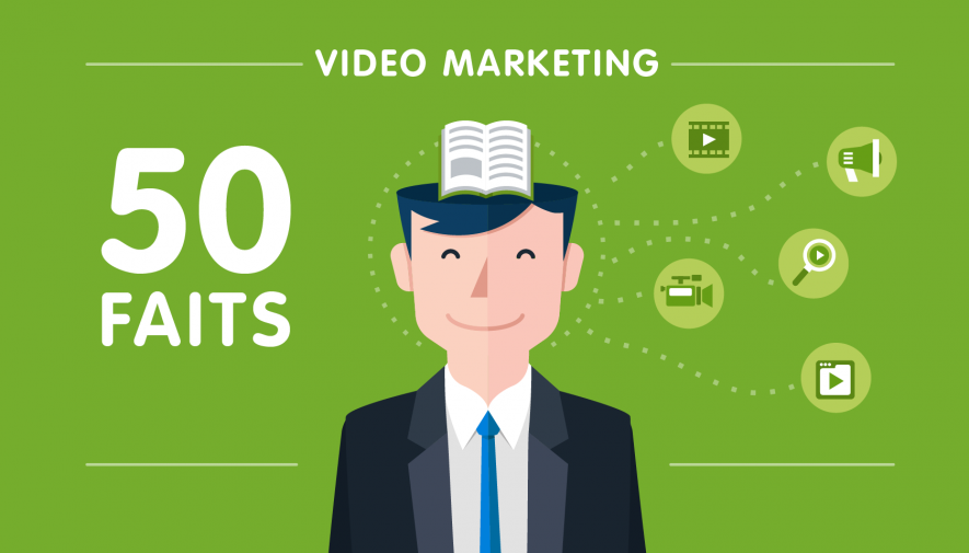 50 faits impressionnants sur le Video Marketing en 2019