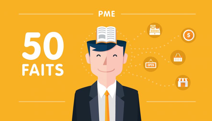 50 faits incontournables sur les PME en 2017