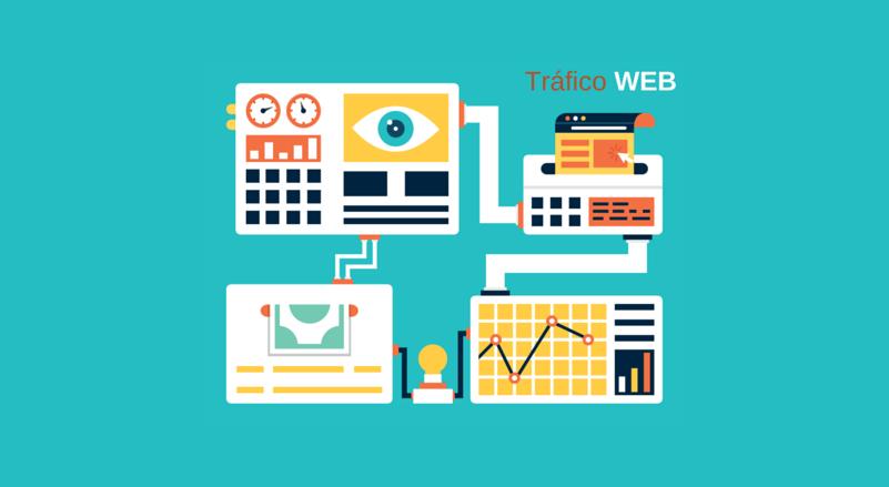 Cómo generar tráfico web a un blog de empresa recién creado