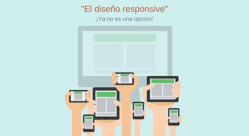 Diseño responsive - Por qué es importante