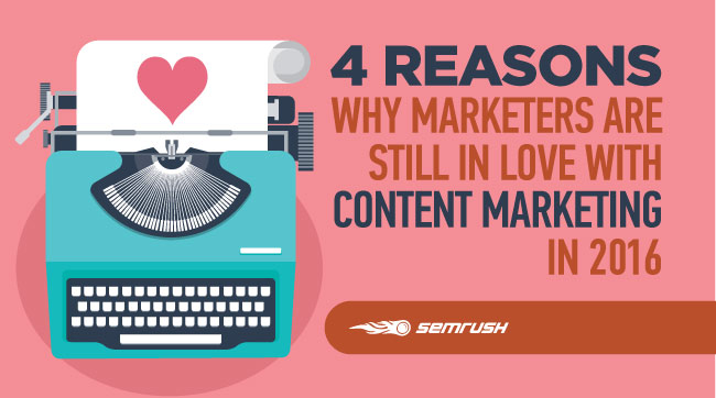 4 Reasons Why Marketers Are Still in Love With Content Marketing in 2016